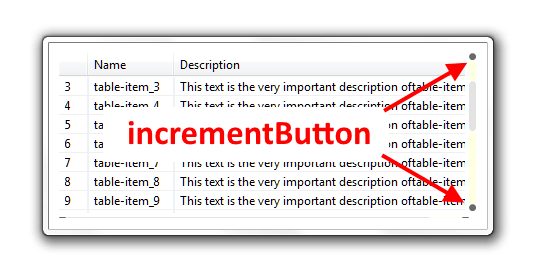 SWT Look and Feel: Increment Button